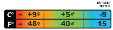 vasariniai ultra lengvi miegmaisiai 40f